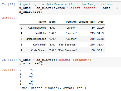 dividing our dataframe with the drop pandas function