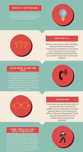 manan infographic