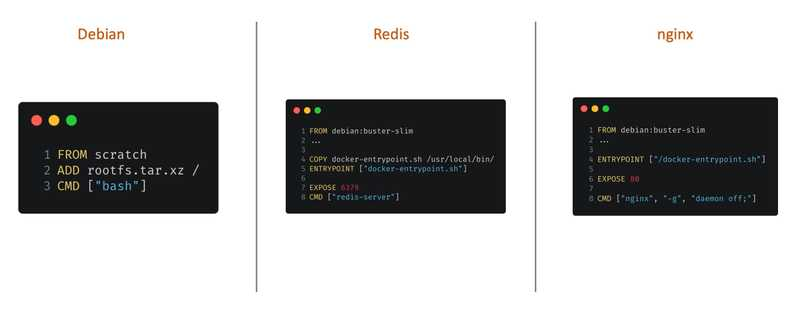 closer-look-at-docker-commands-args-2.jpg