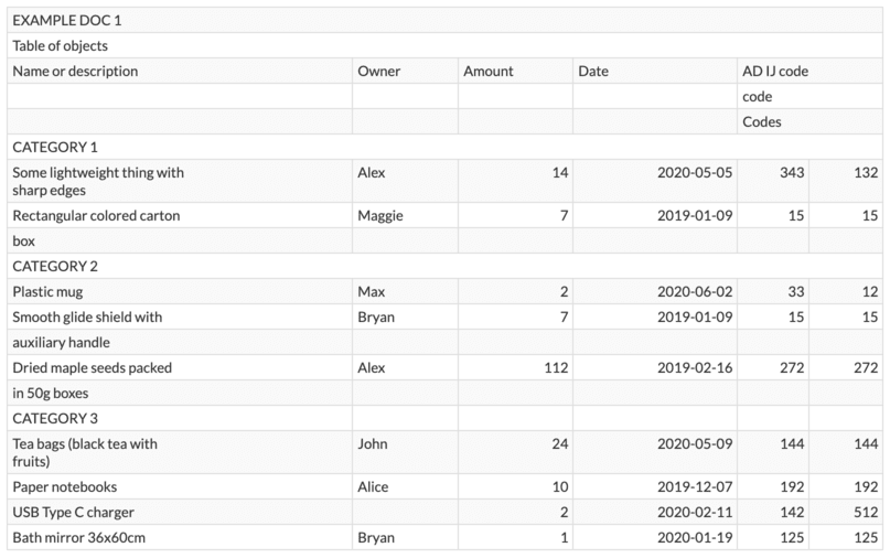 PDFTables: preview of extracted tabular data