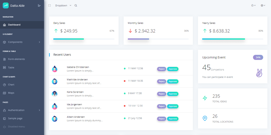 Datta Able Bootstrap 4 - Open-Source dashboard template