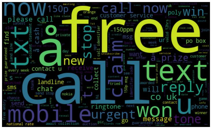 spam-word-cloud