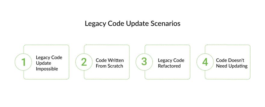legacy-code-evaluation-criteria