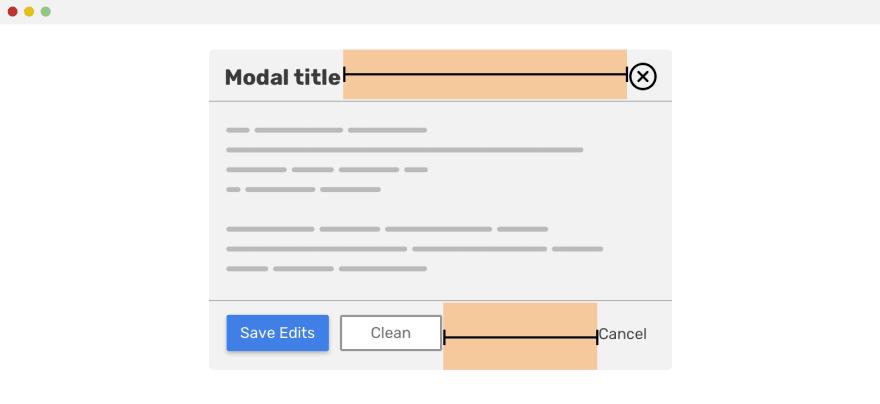 Imagem mostrando uma modal, em que na parte de cima, seu cabeçalho possui um título à esquerda e um botão de ação para fechar à direita. Abaixo há três botões: um para salvar, outro para limpar e à direita para cancelar