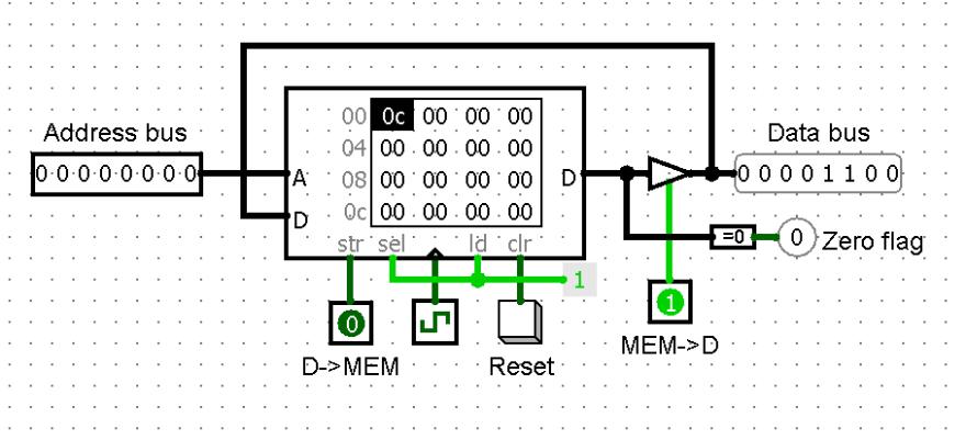 memory module diagram