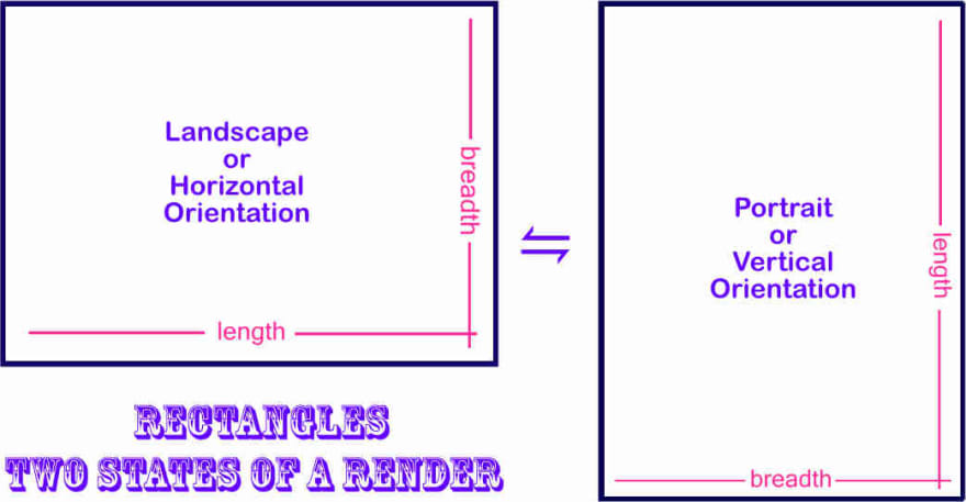 Portrait or landscape rectangles.
