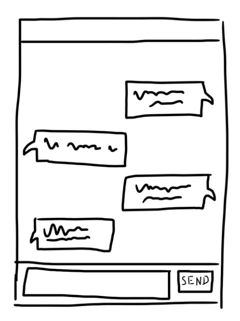 Rough sketch of chat interface