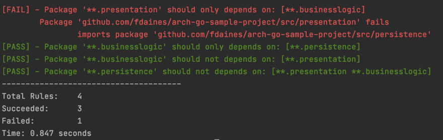 Arch-Go's output when some rules were violated