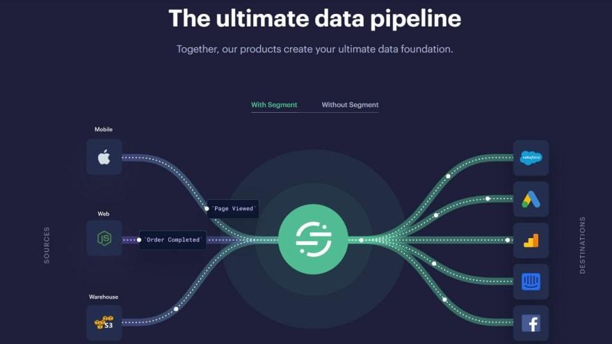 Segment API