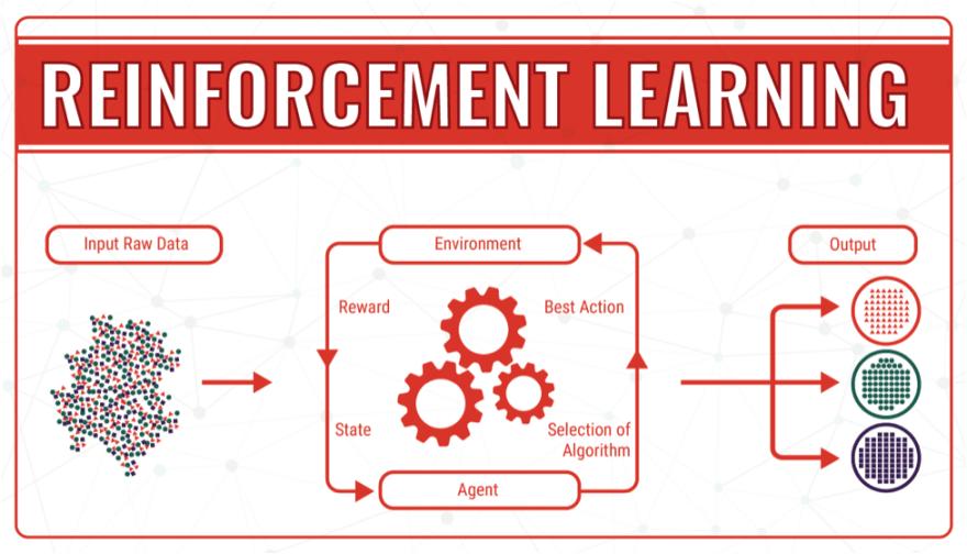 Machine-Learning-Explained3