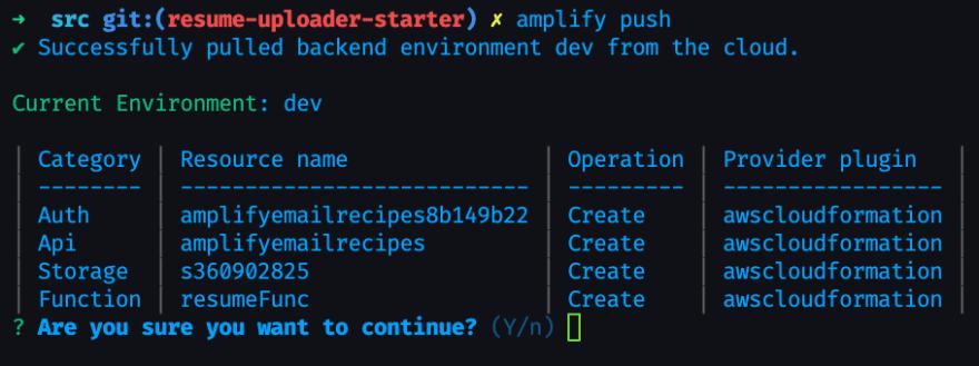 Amplify status cli table