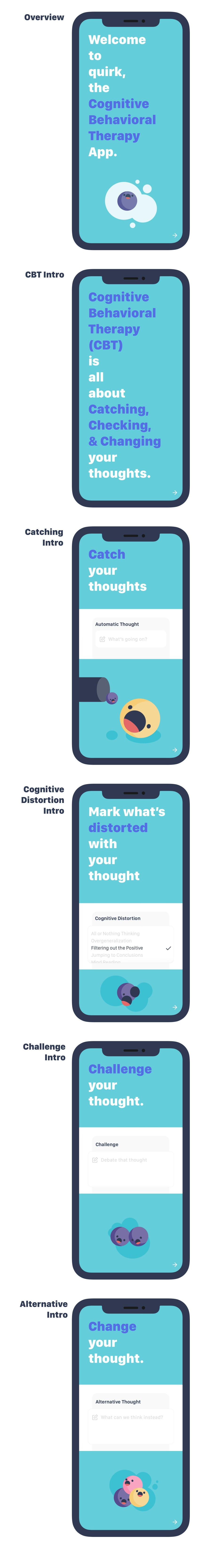 Request for Comments: Quirk, an Open Source Cognitive Behavioral