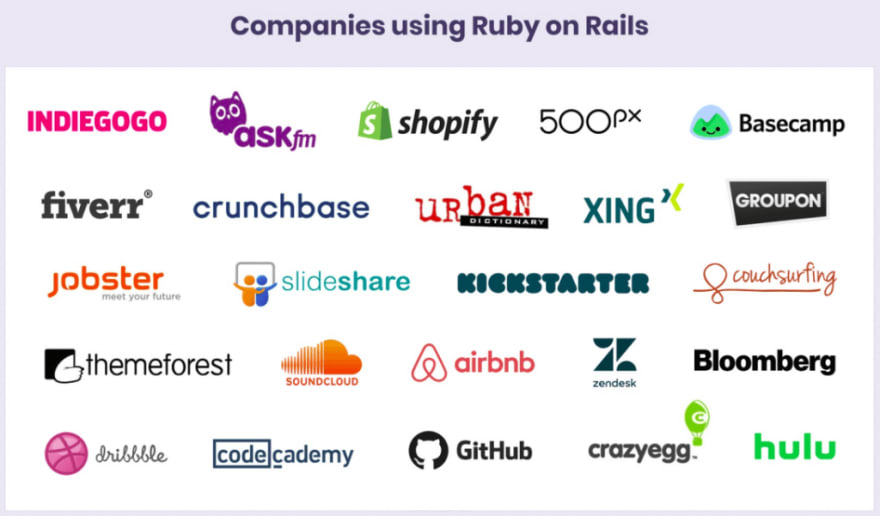 companies using ruby on rails web development framework