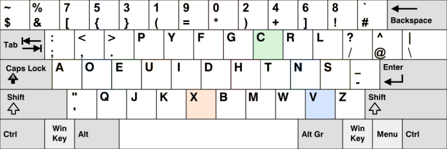 davorak-layout