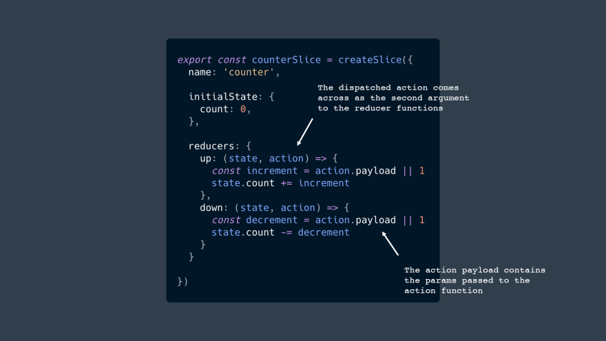 The dispatched action comes across as the second argument to the reducer functions. The action payload contains the params passed to the  action function