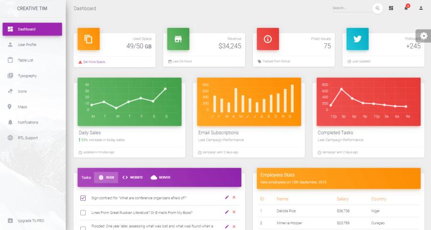 Admin Dashboard Material - Free Bootstrap4 Admin Panel.