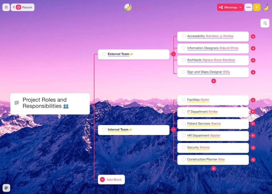 A project mind map created in Taskade mind mapping software.