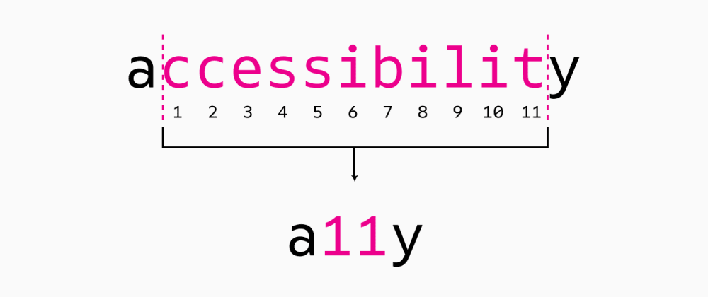 Cover image for 13 ways to level up your site's accessibility ✨