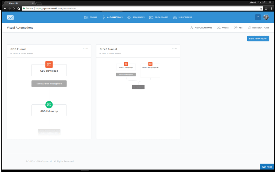 Automations page of ConvertKit.