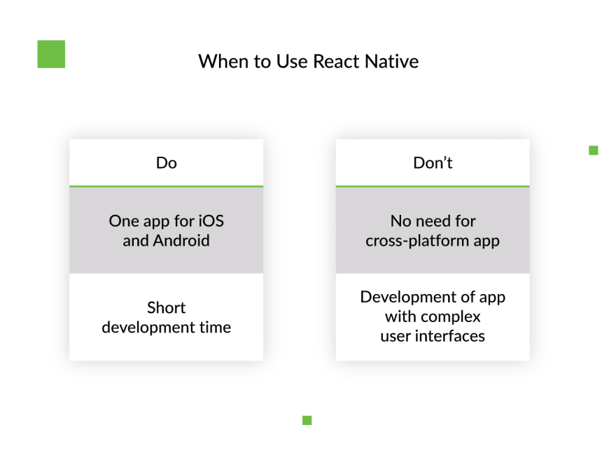 when-to-use-react-native