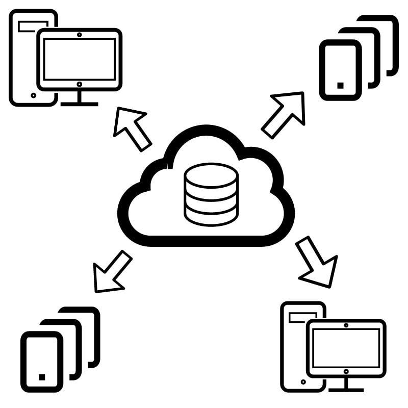 Central Data Access