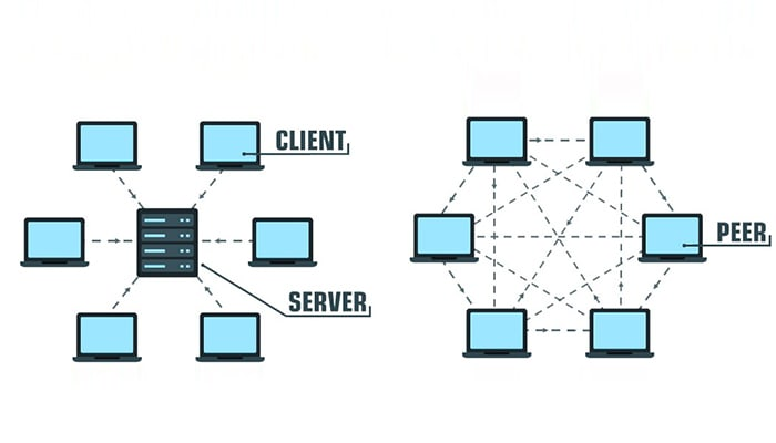 difference between p2p and centralized