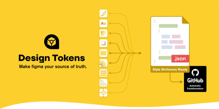 https://raw.githubusercontent.com/lukasoppermann/design-tokens/main/_resources/Design%20Tokens%20Plugin%20Cover.png
