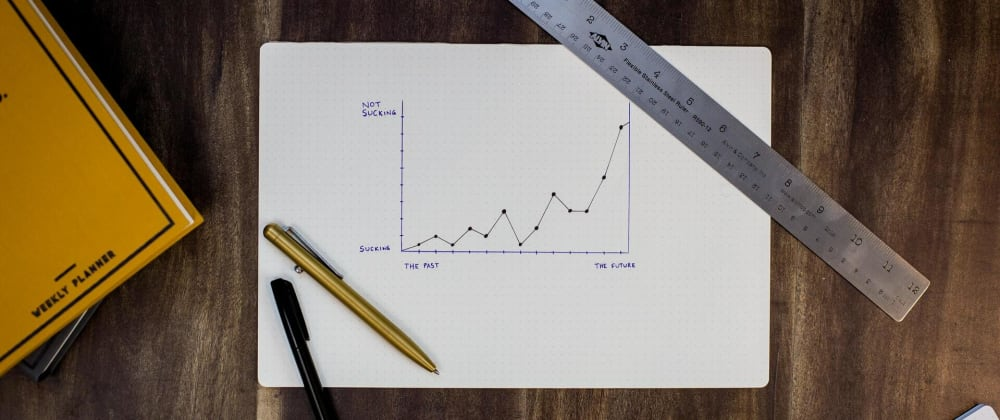 Cover image for CSS Charts/Graphs