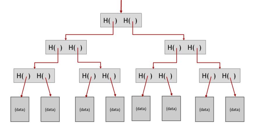 merkle_tree