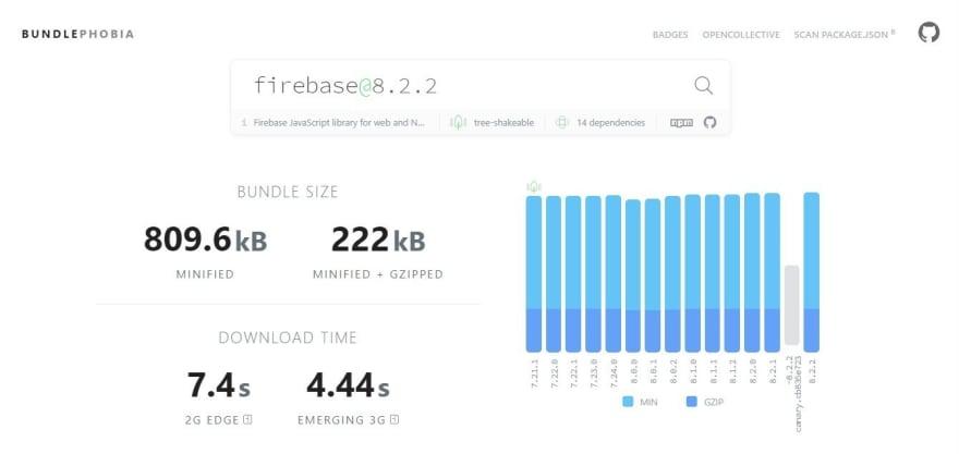 Bundle size of firebase npm module as analyzed on bundlephobia.com