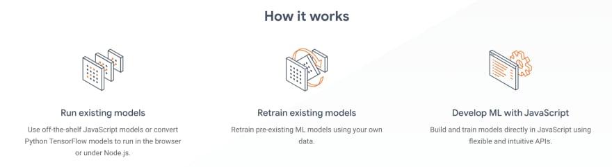 tensorflowjs-models