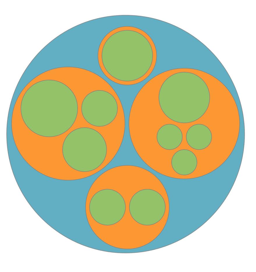 D3 js and Vue js - DEV Community 👩 💻👨 💻