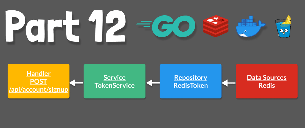 Cover image for 12 - Store Refresh Tokens in Redis