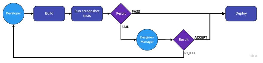 screenshot-pipe-diagram