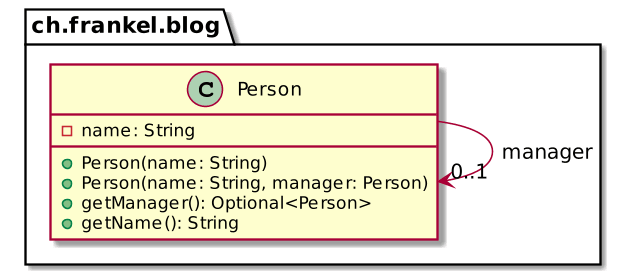 A simple application model
