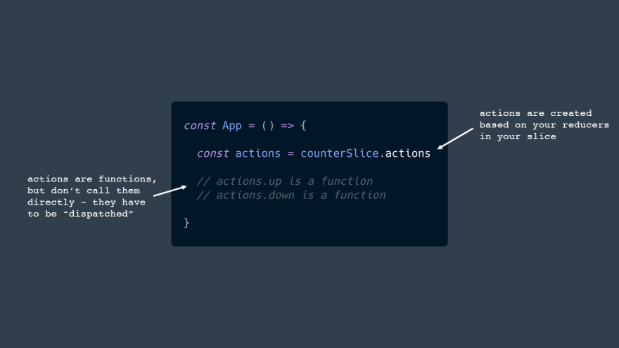 actions are created based on your reducers in your slice. actions are functions, but don't call them directly - they have to be dispatched