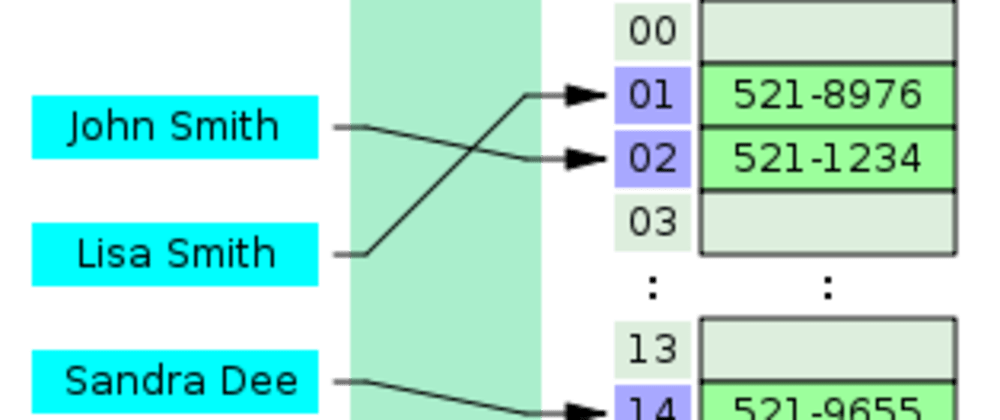 Cover image for Simple Hash Map with Scala in 15 minutes