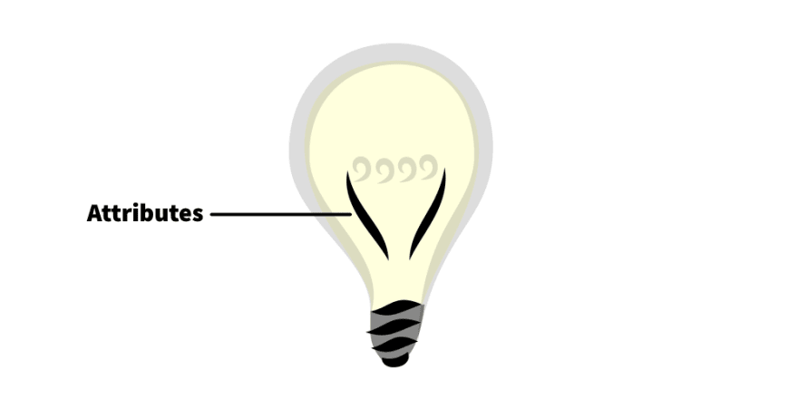 The contact wires of a light bulb marked as 'Attributes'.