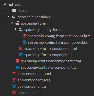 Building scalable robusts and type safe forms with Angular