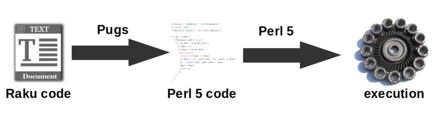 Pugs Perl 5