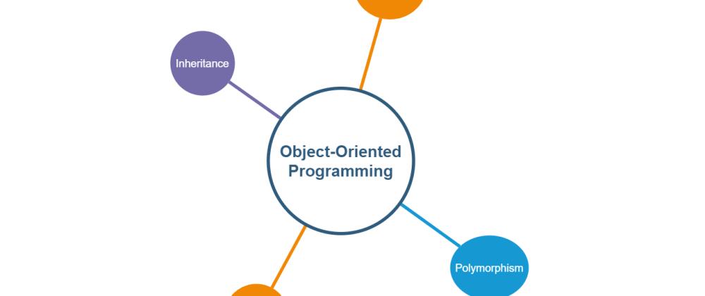 Cover image for Programação Orientada aObjetos