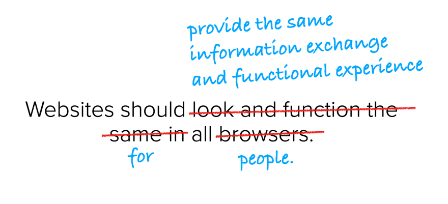 Websites should provide the same information exchange and functional experience for all people.