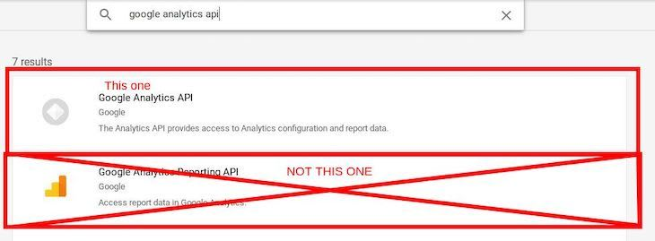 Google Analytics API in Search Results