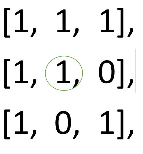 splitting array elements