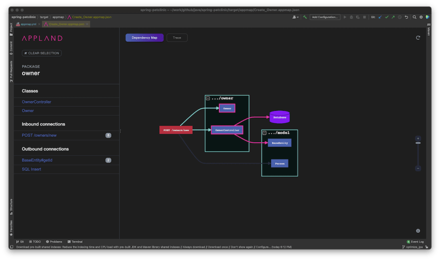 AppMap Dependency Map