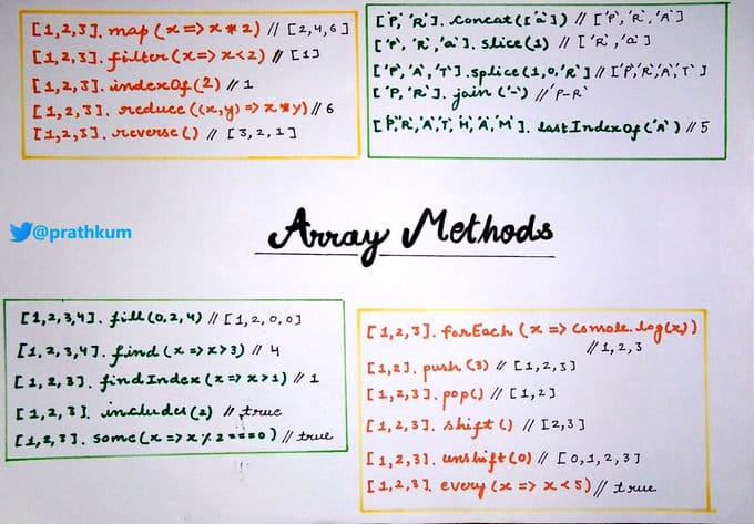 arraymethods