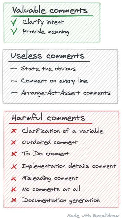 Comments cheat sheet