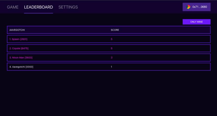 Minigame leaderboard