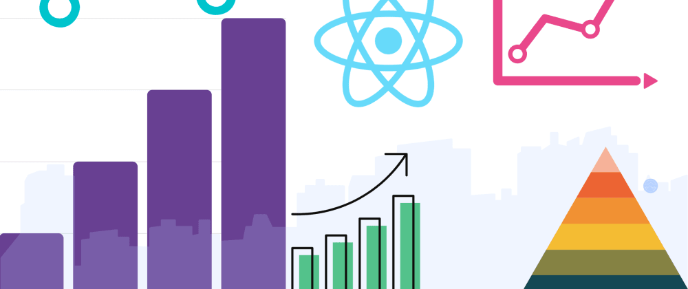 Cover image for Top 10 React Native Chart Libraries in 2020