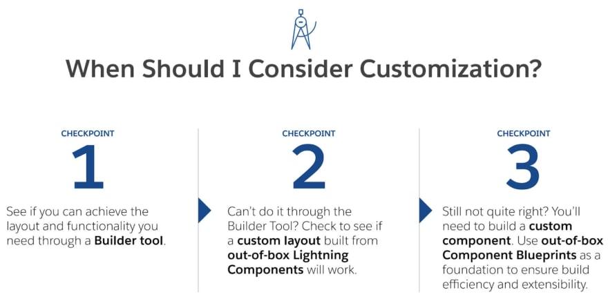 When to consider customization